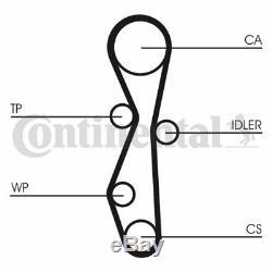 Zahnriemensatz Conti Synchrobelt® Kit Contitech Ct1142k1